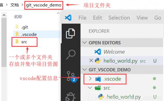 vscode中的文件夹与工作区的区别